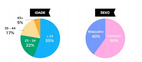 demography_br (1)