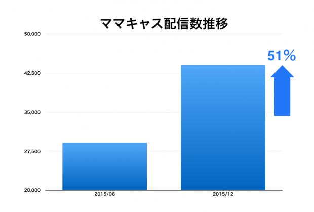 mamach_graph