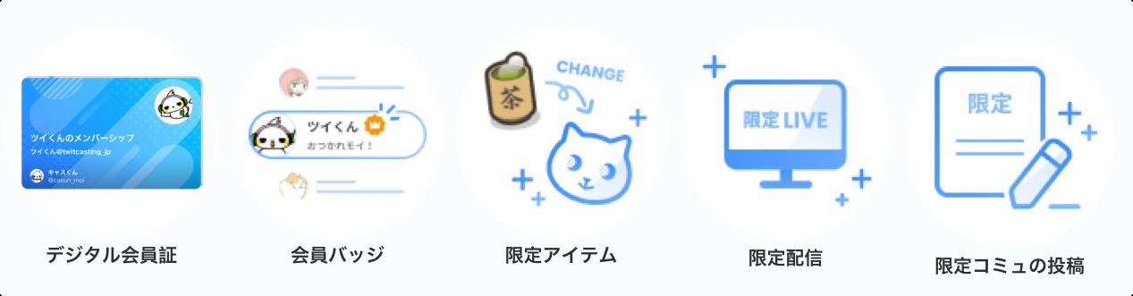 membership_03